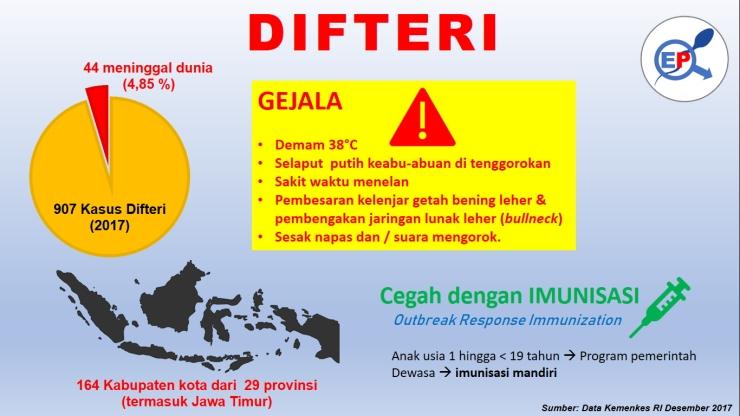 difEP